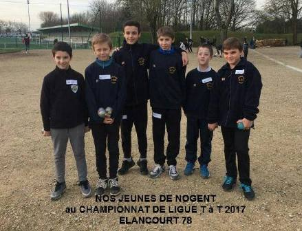 Résultats Championnat Ile de France Jeunes