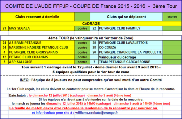 Team p tanque carcassonne - Resultat tirage coupe de france 2015 ...