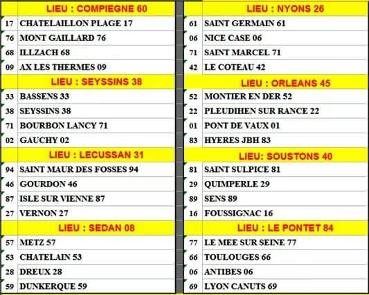 Tirage 16e & 8e de finale Coupe de France 2015-2016