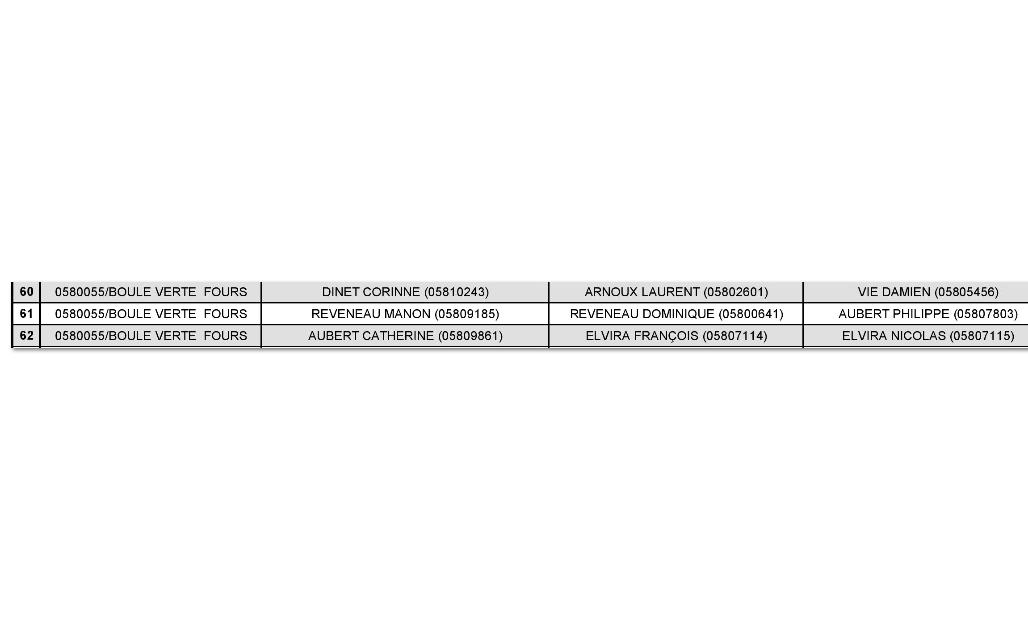 Championnat triplettes mixtes 2016