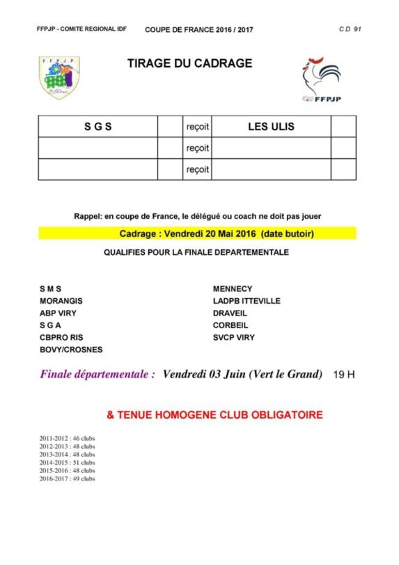 Tirage des cadrages de la Coupe de France