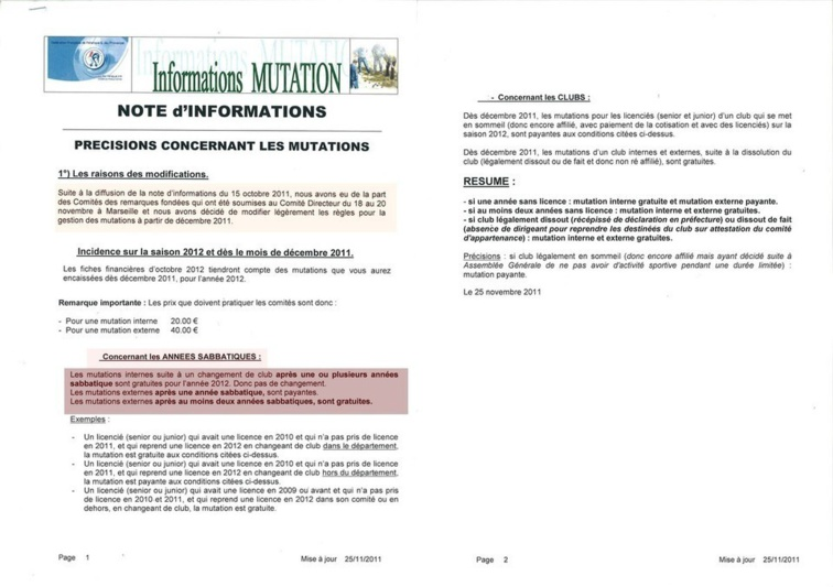 Nouvelle modification de la réglementation sur les mutations pour 2012