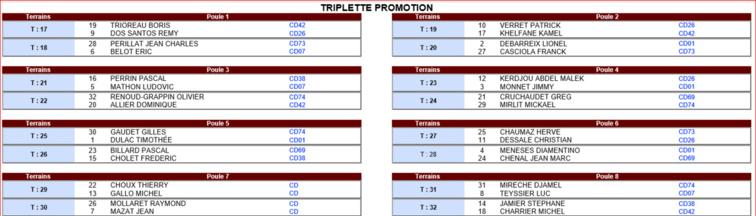 Tirage et direct Championnats de Ligue de Printemps 2ème partie : ALBERTVILLE - 11-12 juin 2016
