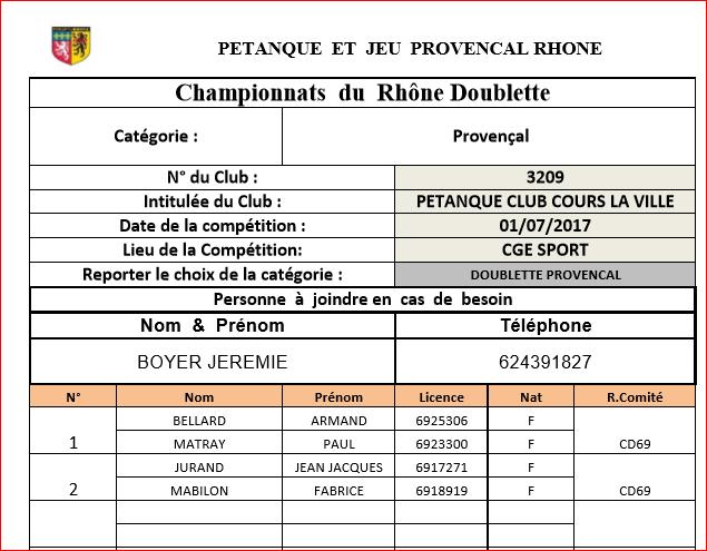 Equipes de cours la ville au Championnat du Rhône Doublette provençal samedi 01 juillet  et dimanche 02 juillet 2017 à CGE SPORT