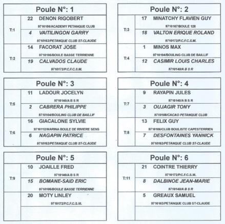 Qualificatif en promotion du 22 Janvier 2017 à Saint-Rose, début des compétitions à 9 H