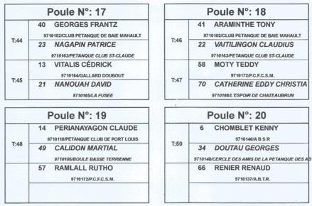 tirage du championnat de la Guadeloupe 2 Round à Petit-Bourg