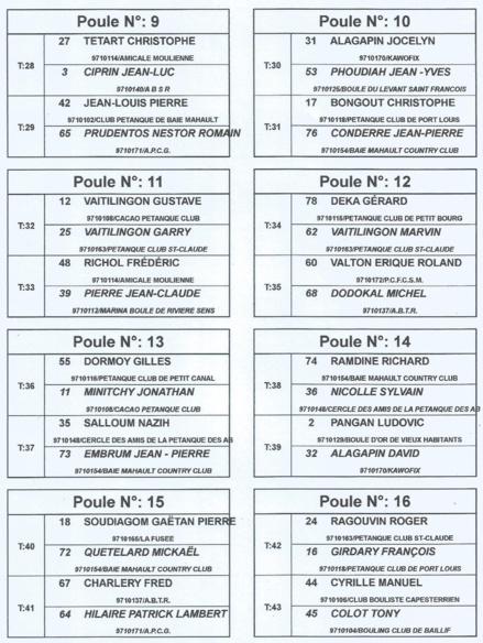 Tirage au sort du Championnat de Gwada en doublettes à Petit-Bourg