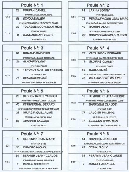 Tirage au sort 2 ième Qualif du Championnat de GWADA à Petit-Bourg,Round 2.