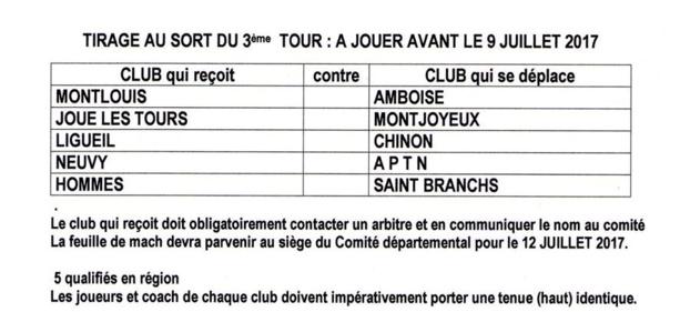 Tirage du 3 me tours de coupe de france - Tirage eme tour coupe de france ...
