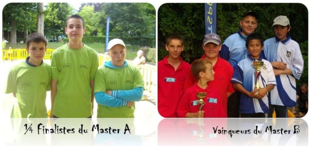 Master Jeunes de Nogent sur Marne (CD94)