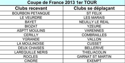 Coupe de France des clubs 2013