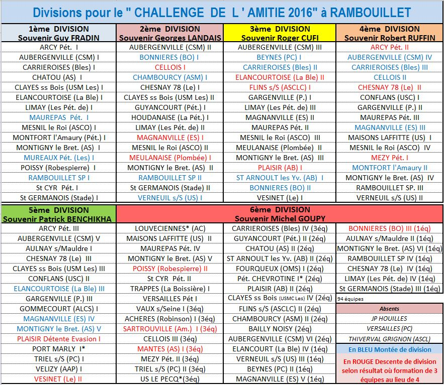 Divisions de l'Amitié 2016