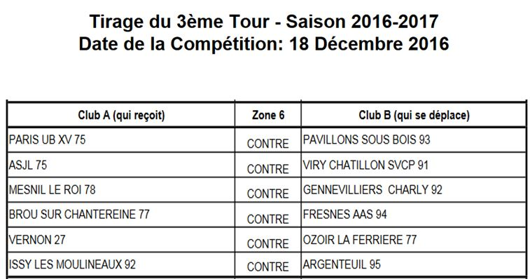 Coupe de France 2016/2017: 3ème tour