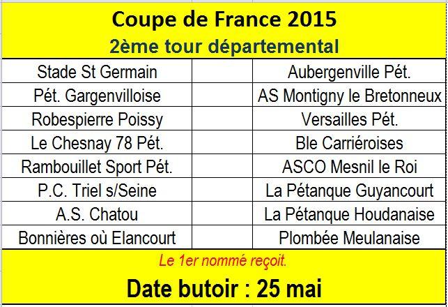 Tirage du 2ème tour de la Coupe de France