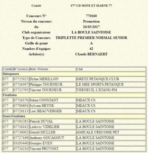 RESULTATS DU TRIPLETTE Formule A/B SAINTS 77120