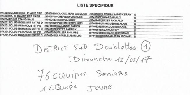 1ERE JOURNEE DISTRICT SUD DOUBLETTE