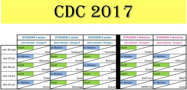 Modification du calendrier CDC 2017 féminin (annule et remplace)