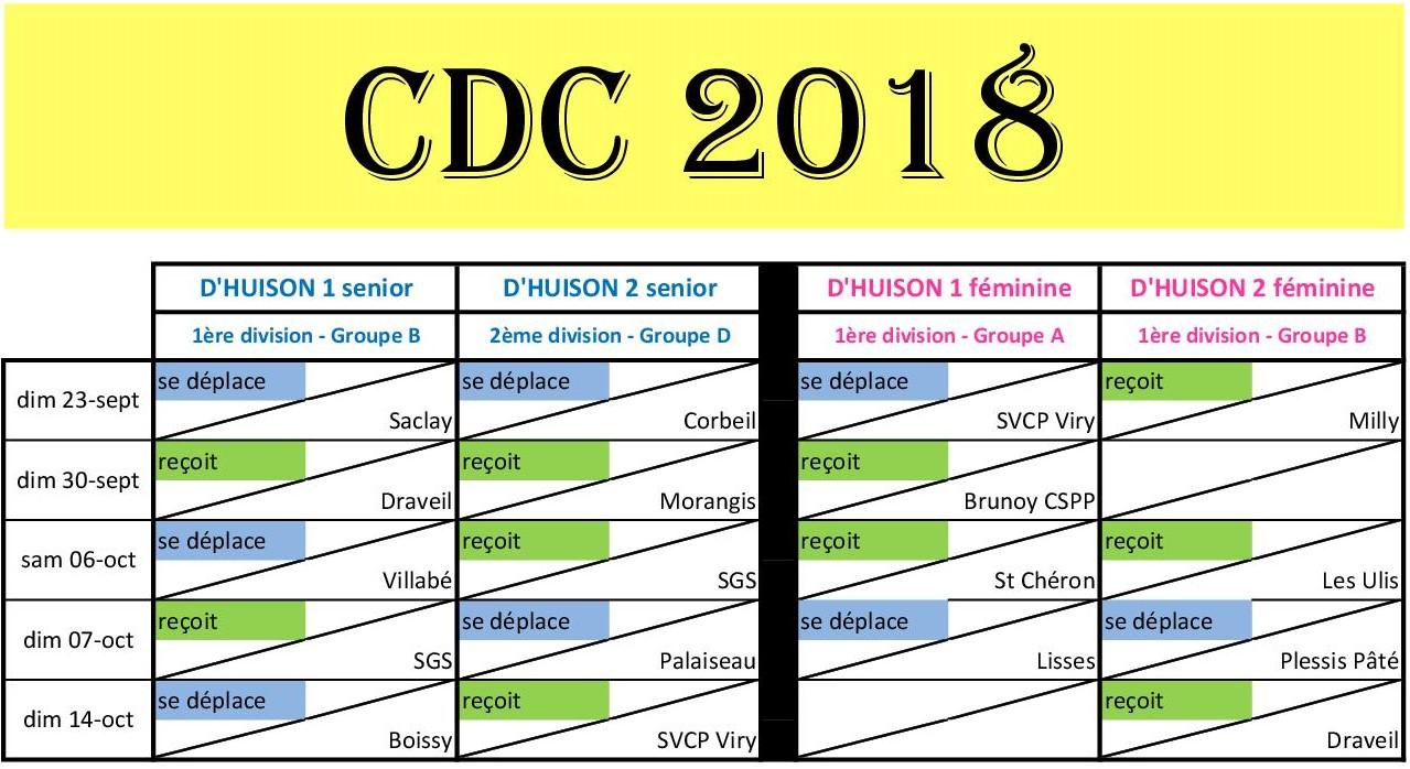 CDC 2018 : Senior & féminin