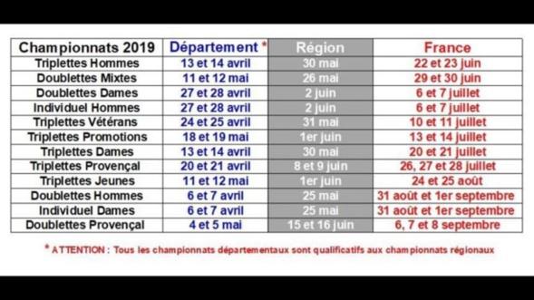 Calendrier des championnats de l'Eure et Régional 2019