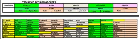 Calendrier des championnats des clubs 2020