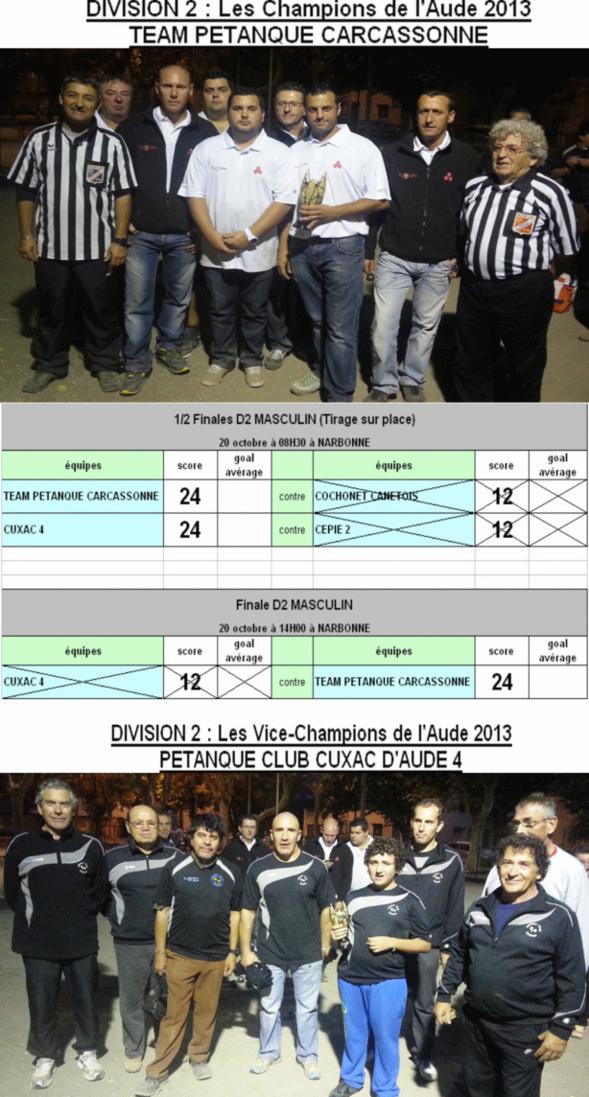 Championnat de l'Aude des clubs 2013