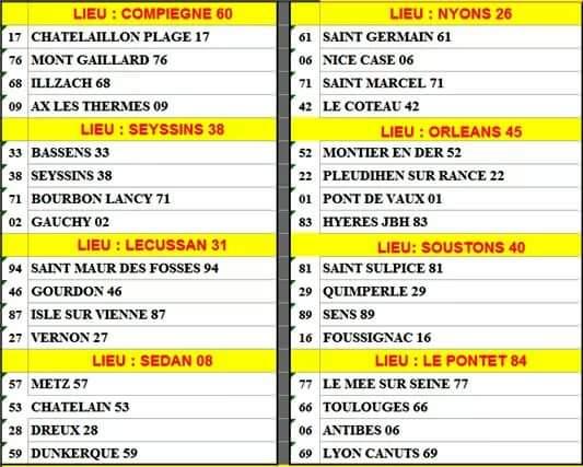 Tirage 16e & 8e de finale Coupe de France 2015-2016