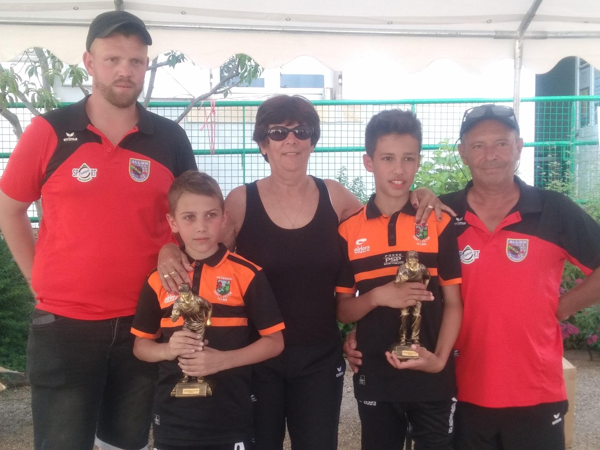 Championnat Jeunes
