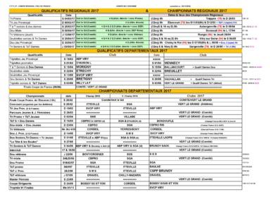 Qualifs LIGUE / DEPARTEMENTAL  et  Championnats 2017