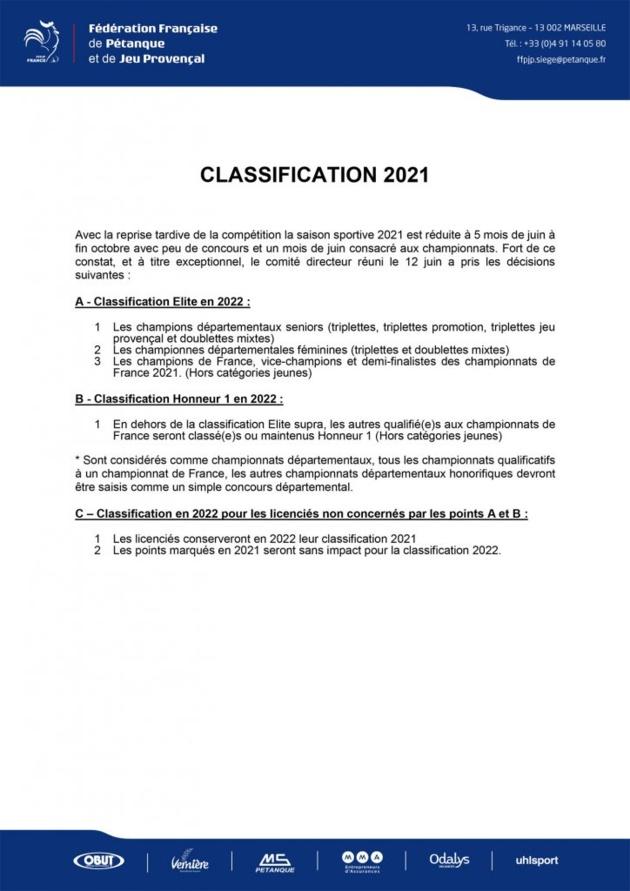 CLASSIFICATION   DES  POINTS  2021