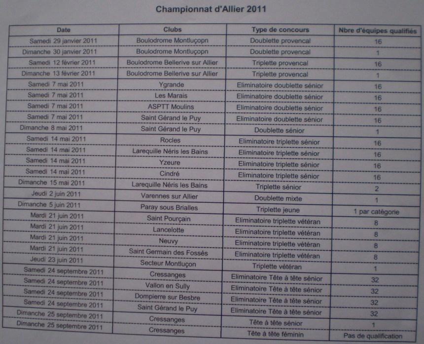 Championnats d' Allier 2011