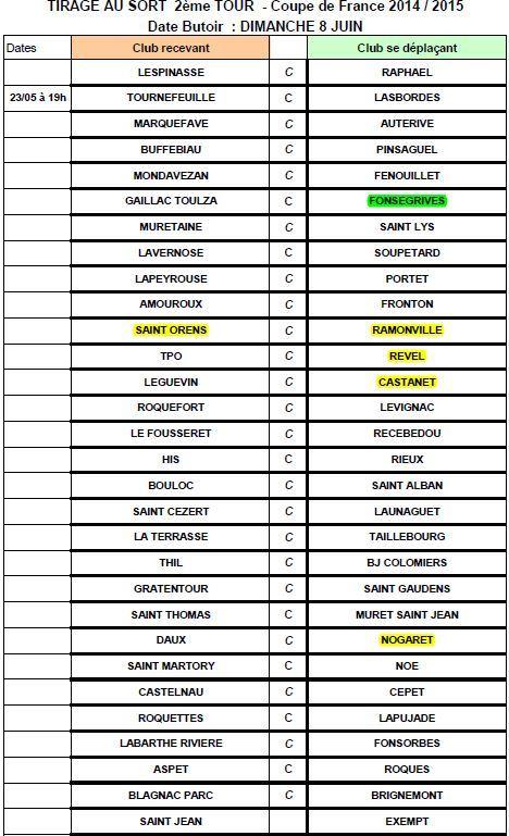 Tirage du 2 tour de coupe de france - Tirage 8eme tour coupe de france 2014 ...