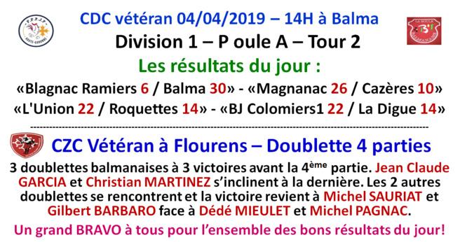Résultats CDC + CZC Vétéran 04/04/19