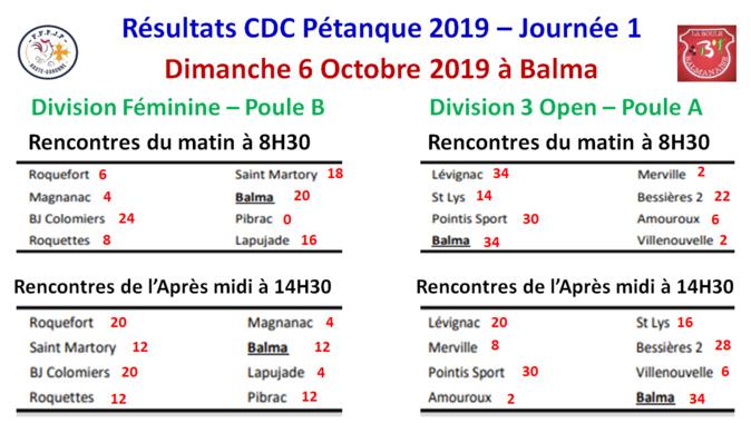Résultats CDC D.Féminine + D3.Open 06/10/19