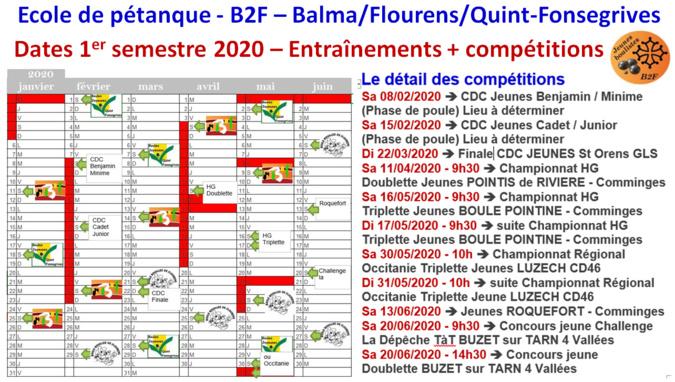 B2F Dates 1er semestre 2020