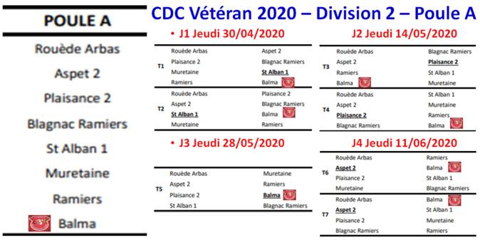 CDC Vétéran 2020