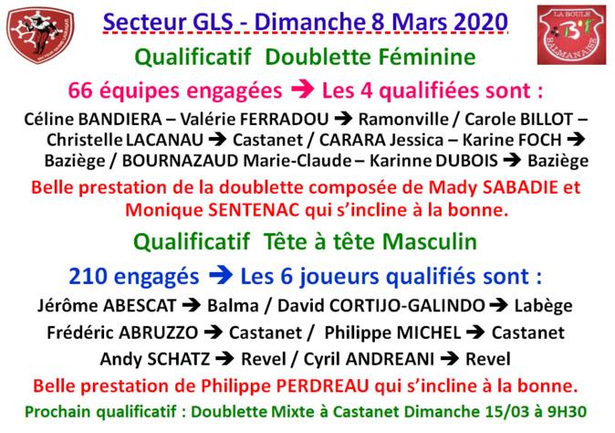 Résultats qualificatifs DF à Labège + TTH à Balma 08/03/2020