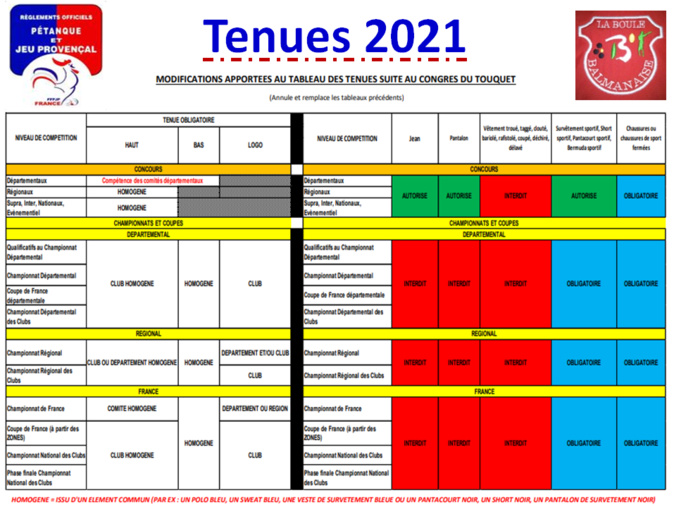 Règlement tenues 2021