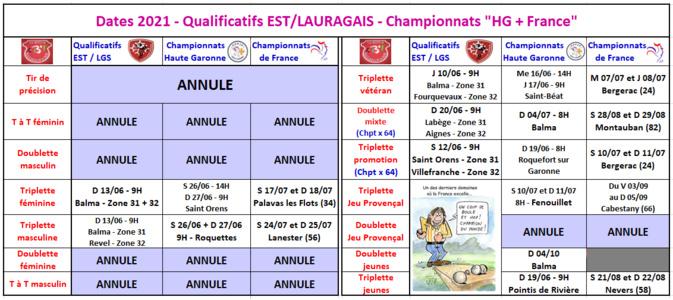 Dates 2021 Qualificatifs / Championnats - 14/05/2021