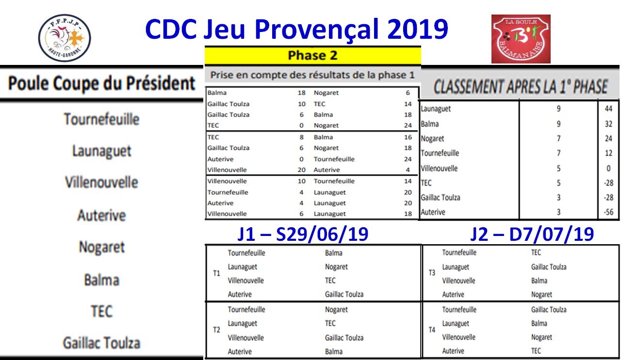 CDC JP Phase 2 Coupe du Président