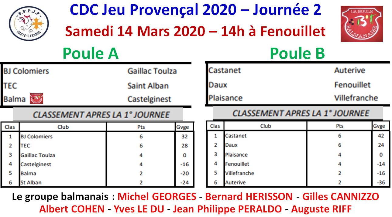 CDC-JP J2 à Fenouillet 14/03/2020