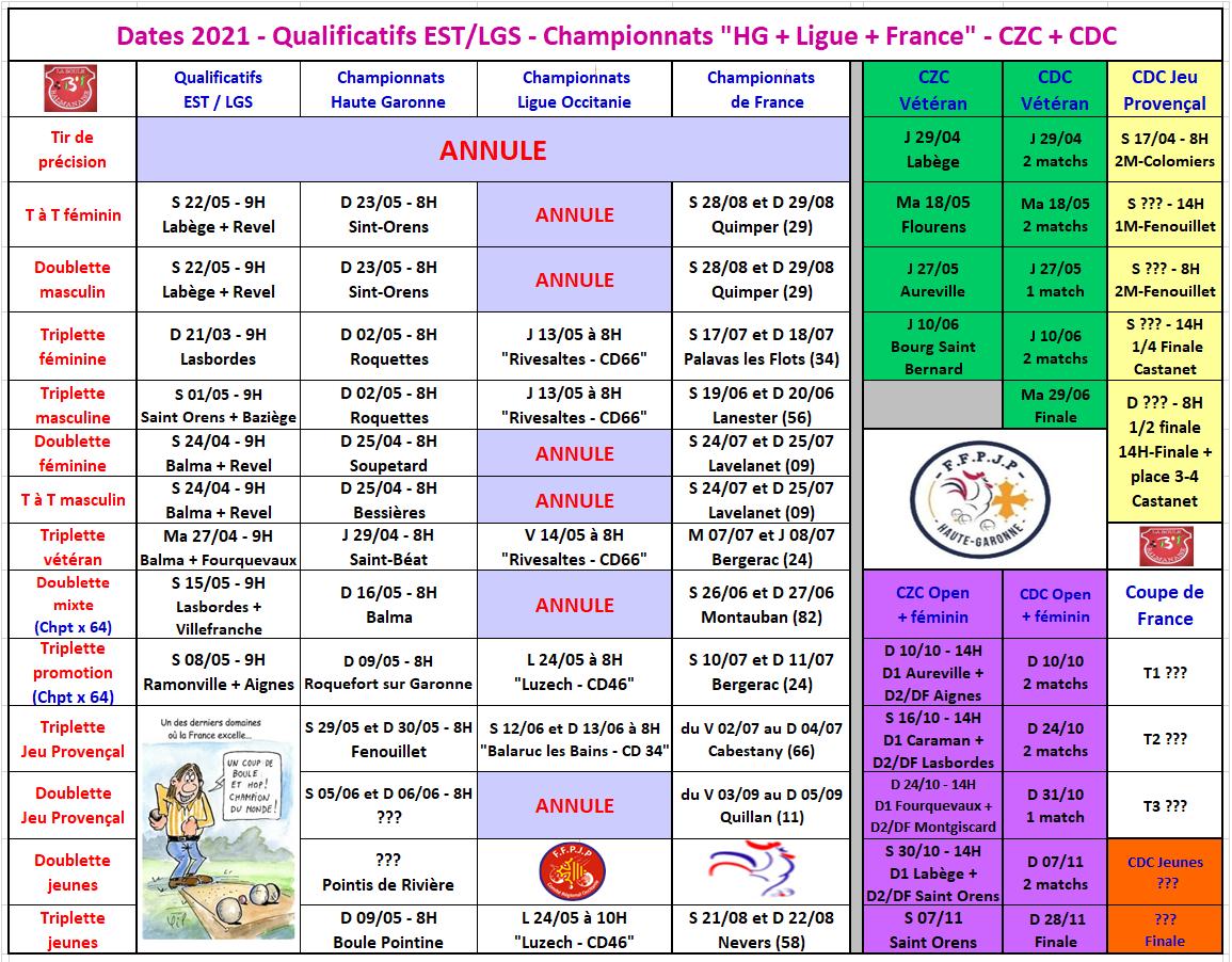 "Dates 2021 ""Qualificatifs + Championnats + CZC + CDC"""