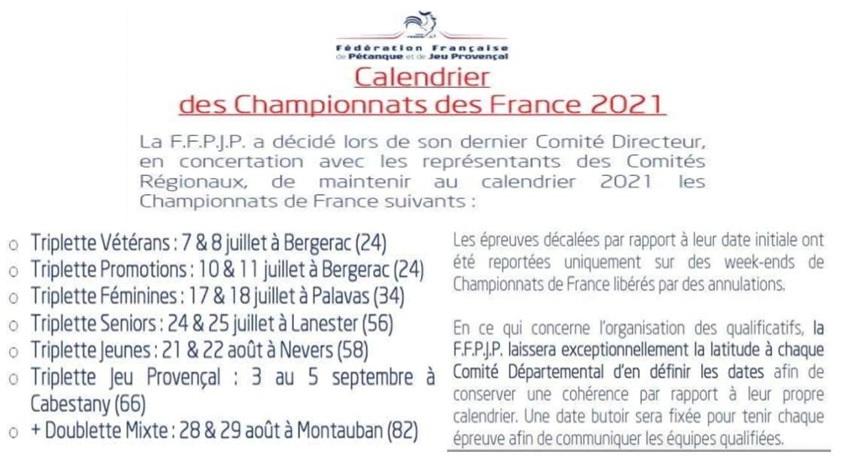 FFPJP Championnats de France==>Dates 2021