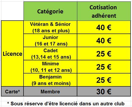 Cotisation 2017 des adhérents