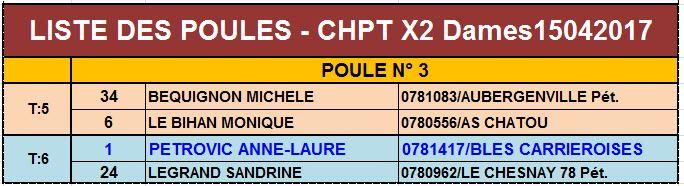 Championnat Départemental Doublette Dame