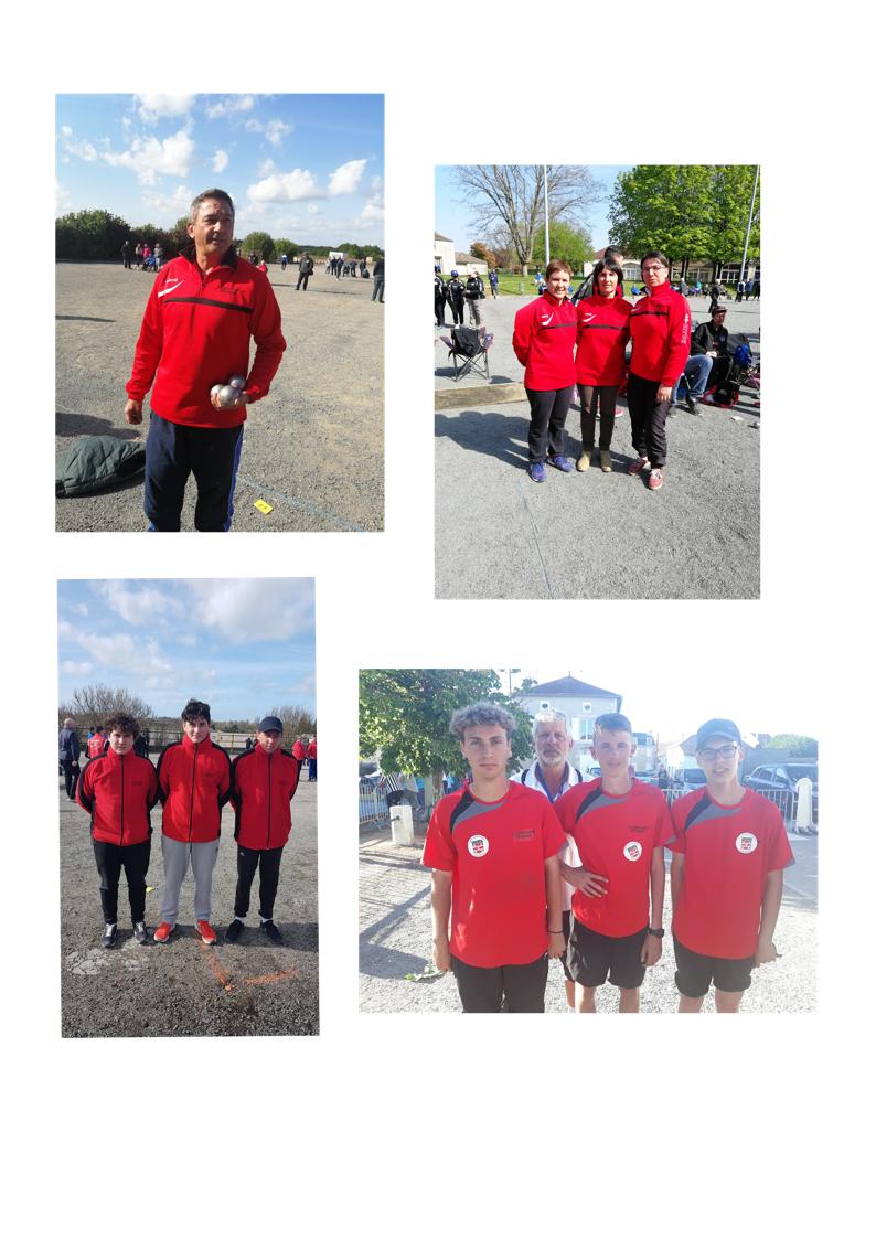 Championnats Territoriaux 2019 - Résultat