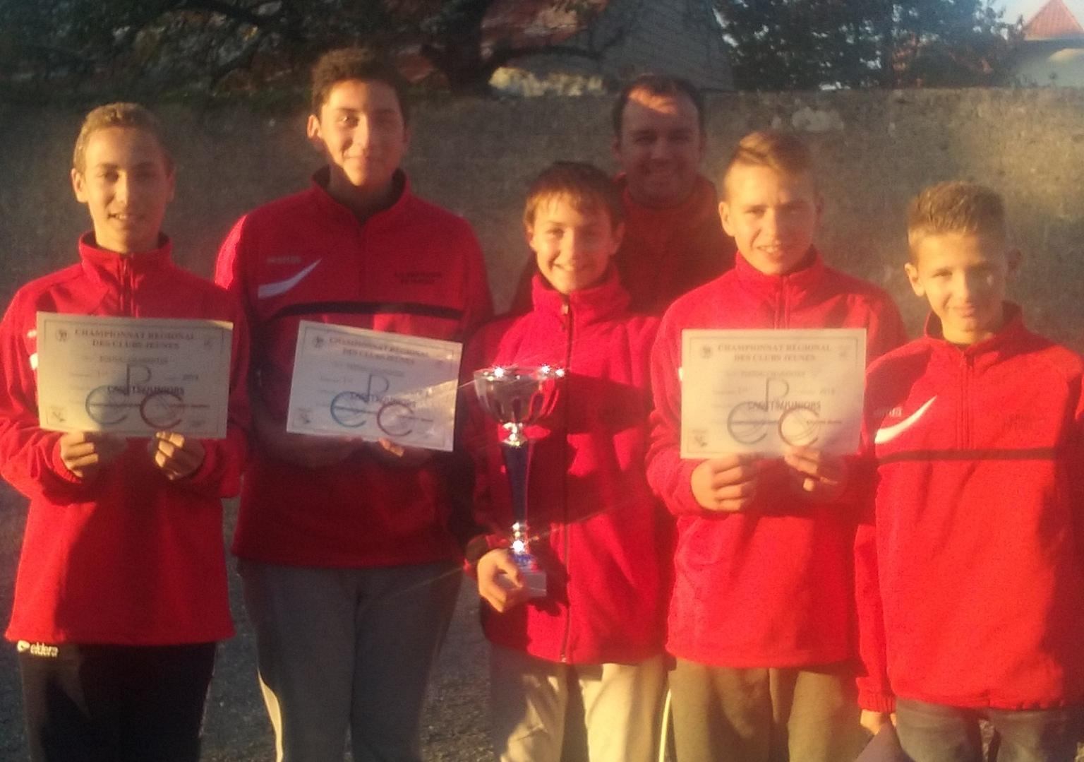 Championnat des clubs régional jeunes