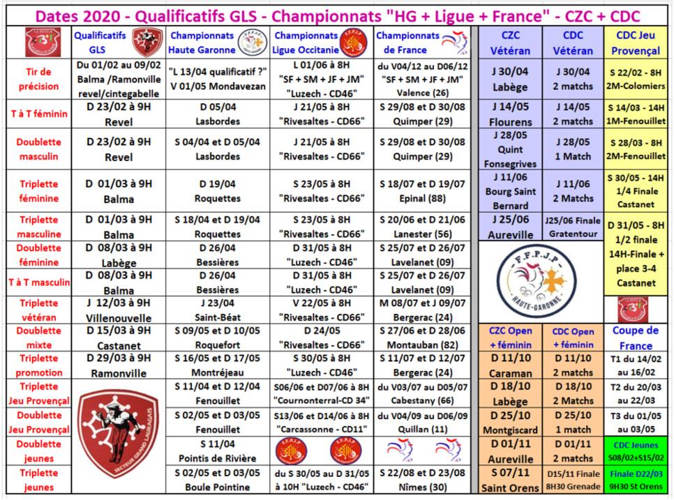 Dates des qualificatifs et championnats 2020
