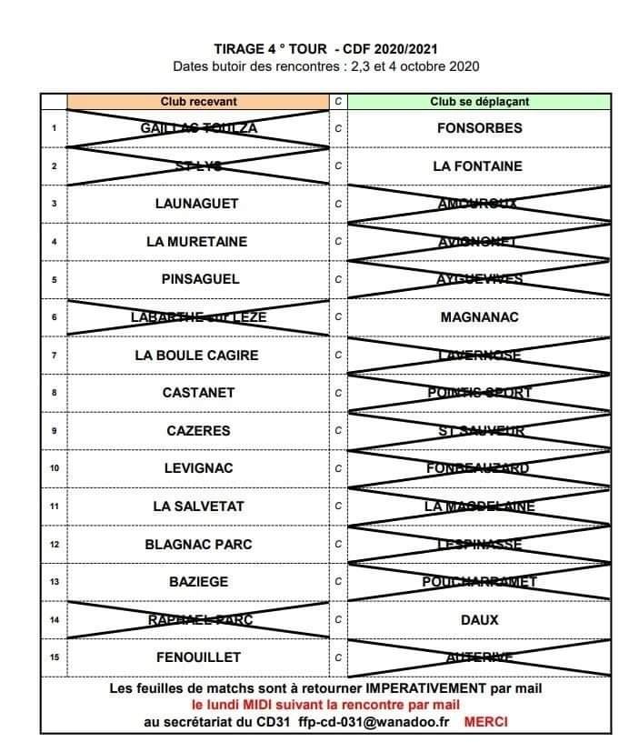 4e tour de Coupe  de France