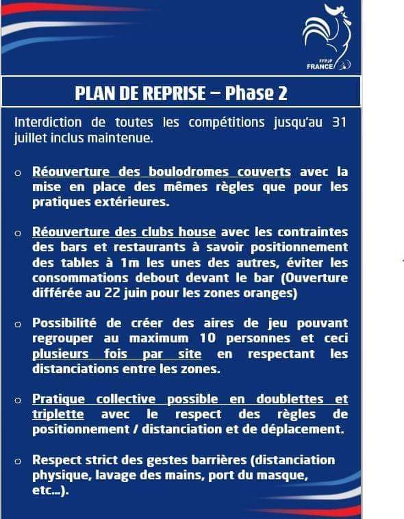 Plan de reprise - phase 2