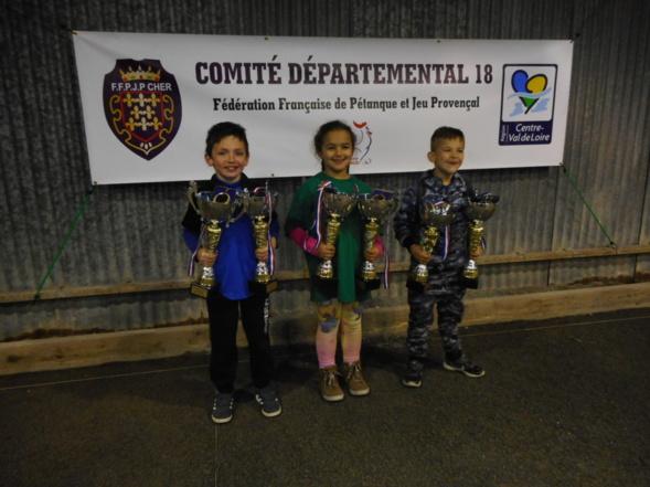 Résultats du championnat triplettes jeunes